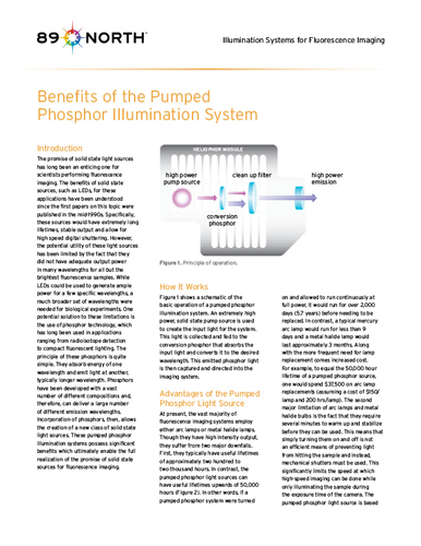 pumped-phosphor-benefits-white-paper-1